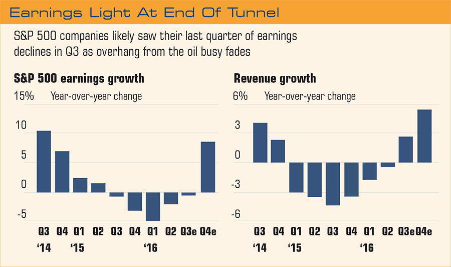 earnings-light-at-end-of-tunnel