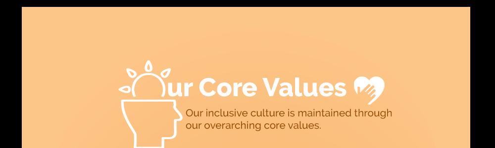 Core Values 201
